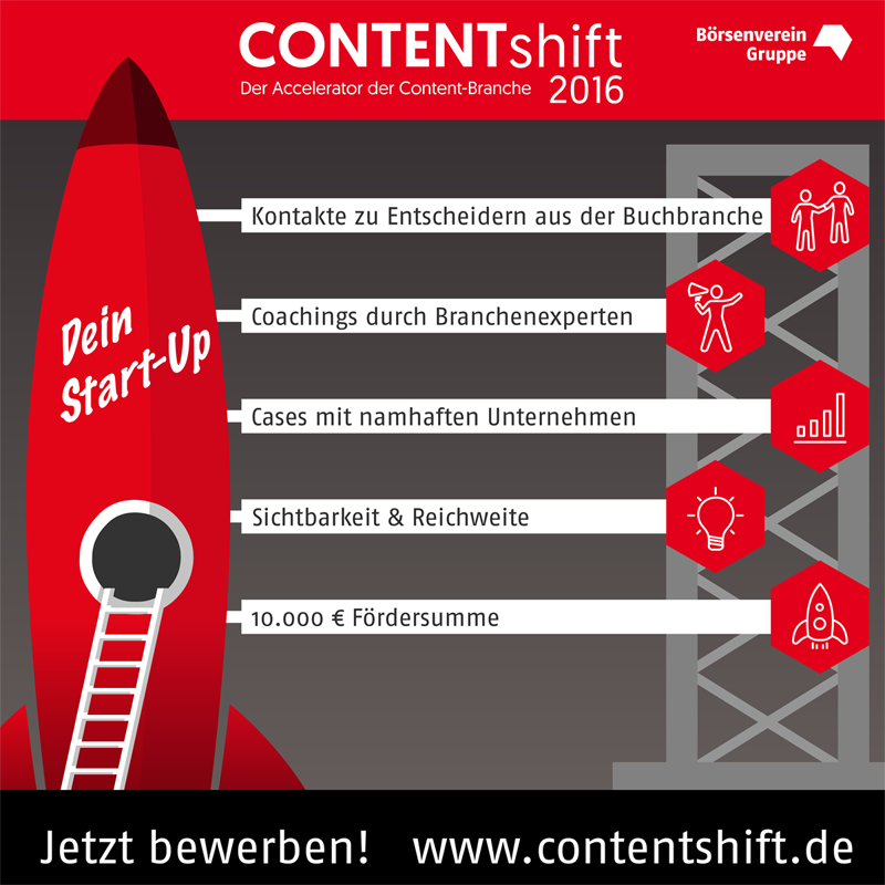 Infografik_Content_Shift_final_72dpi_800