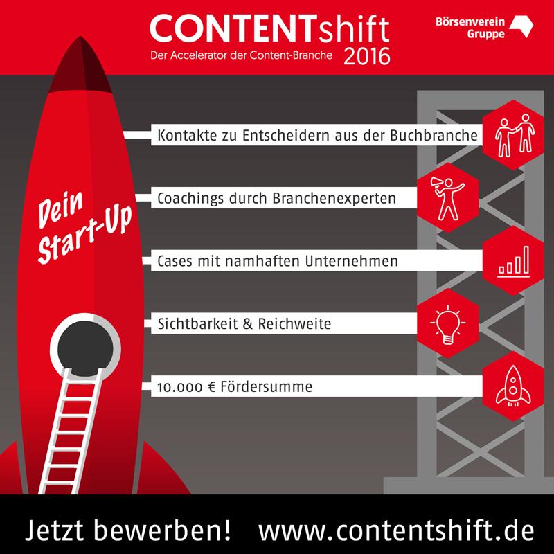 Infografik_Content_Shift_final_72dpi_800
